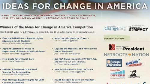 10 Ideas para el Cambio en EE.UU propuestas por los ciudadanos