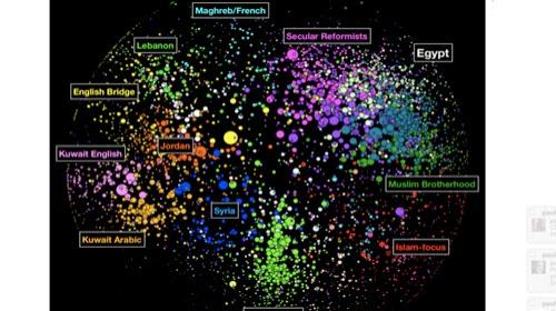 La blogosfera árabe comienza el 2010 con mejores perspectivas