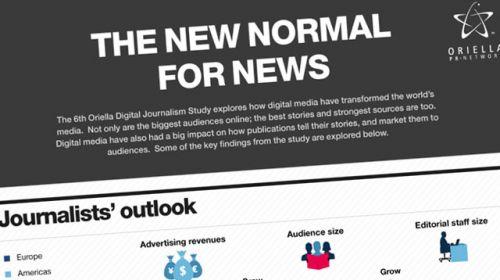 Informe de Oriella sobre periodismo digital: crece el uso de Twitter entre los periodistas