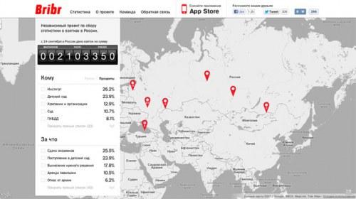 Bribr, una aplicación para denunciar la corrupción en Rusia