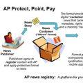 Associated Press prepara un registro de noticias para proteger sus contenidos online