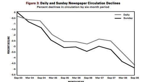 """Saving the news"": Nuevas ideas para tiempos difíciles"