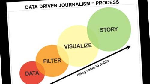 Periodismo de datos y periodismo profesional para un nuevo tipo de información