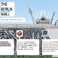 Twitter, redes sociales y periodismo participativo para conmemorar la caída del muro de Berlín 2.0