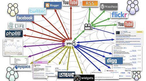 Tres deseos para el 2009 en torno a los medios sociales