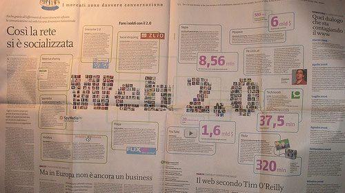 Periodismo y convergencia: visiones desde la universidad mexicana