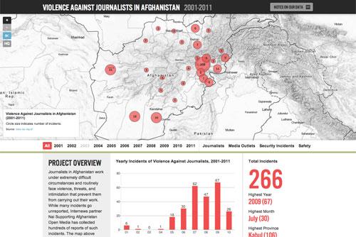 Violencia contra periodistas en Kabul|