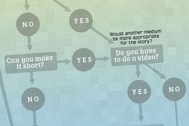 Video decision workflow|