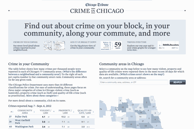 Crime In Chicago