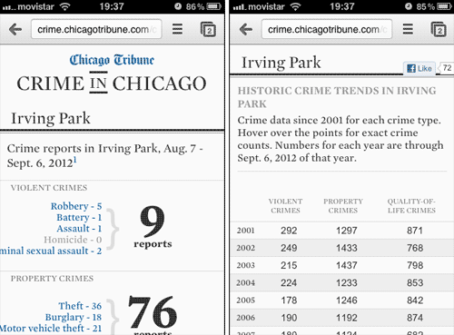 Crime In Chicago, visualizado en un iPhone
