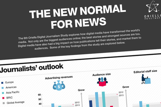 """Global Digital Journalism Study 2013″
