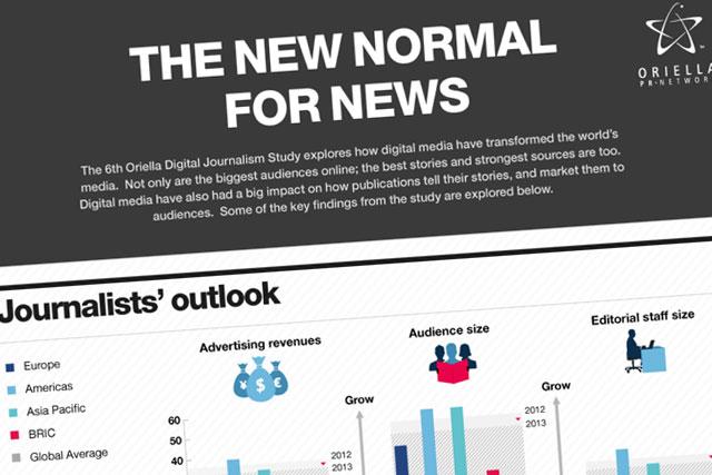 """Global Digital Journalism Study 2013″|"