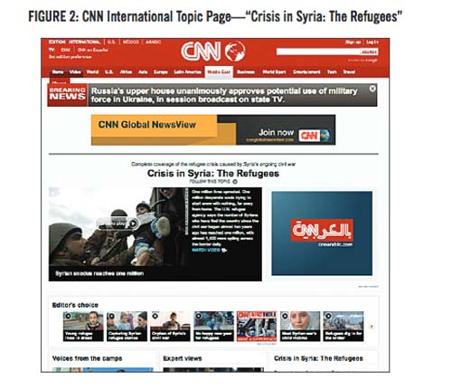 Periodismo Ciudadano||top stories citizen journalism|crisis in syria