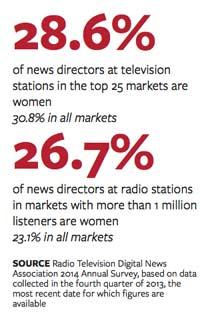 datos-tele-radio