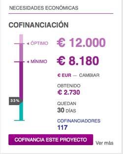 cofinanciación