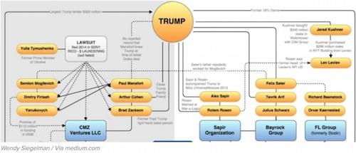 En la resistencia contra Trump, el periodismo ciudadano demuestra ser indispensable